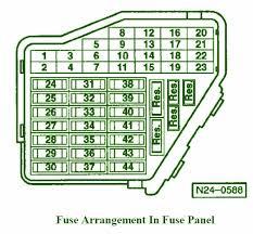 2005 vw beetle instrument panel fuse box diagram u2013 circuit wiring