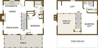 house designer plans guest house design plans southwestobits com