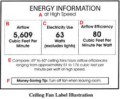 Bathroom Fan Cfm Calculator Airflow