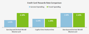 Capital One Venture Business Credit Card Barclaycard Arrival World Mastercard A Good No Fee Travel Card