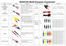 types of wires used in electrical wiring different types of electrical wires and cables dolgular