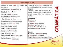 57 best gramática ser vs estar images on pinterest spanish