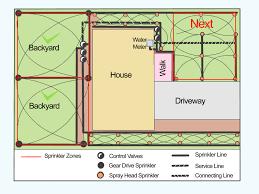 garden sprinkler system design home decor interior exterior