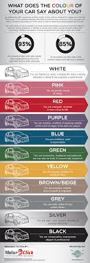 beige color meaning what does your car color say about your personality brandongaille com