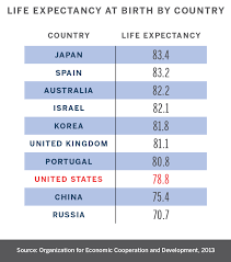 life expectancy tables 2016 top rmd joint life expectancy table f62 on amazing home decor