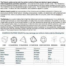solar plexus crystals platonic solids set sacred geometry quartz crystal