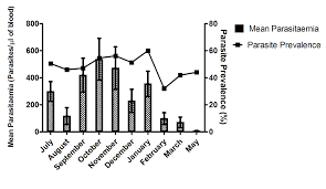 acquisition maintenance and adaptation of invasion inhibitory