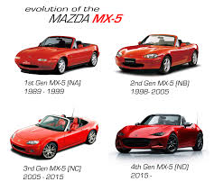 153 best mx 5 na nb nc nd images on pinterest car mazda
