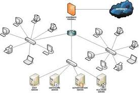 Home Lan Network Design Wired Home Network Design Aloin Info Aloin Info