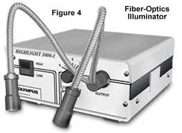 microscope fiber optic light source köhler illumination light sources