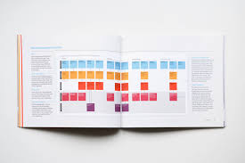Home Design Story Tool Download Download Our Guide To Service Blueprinting U2013 One Design Community
