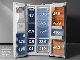 Samsung Counter Depth Refrigerator Side By Side side by side refrigerator reviews cnet