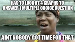 Meme Degree - c for degree economics memes