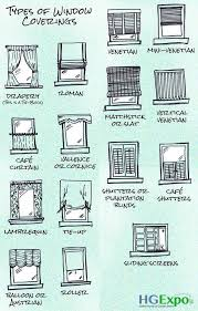 Windows Types Decorating These Diagrams Are Everything You Need To Decorate Your Home