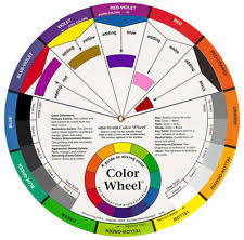 color wheel for makeup artists artists colour wheels ebay