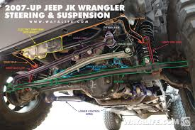Jeep Wrangler Front End Diagram Just Empty Every Pocket Jeep