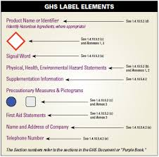 Ghs Safety Data Sheet Template Safety Data Sheet Regulations For Concrete Form Releases