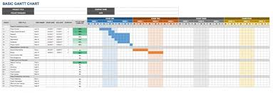 templates for numbers mac luxury gantt chart numbers mac template calendar