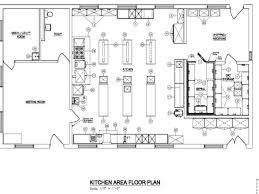 Flooring Business Plan Feasibility Studies And Business Planning For Shared Use Kitchens
