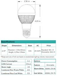 incandescent light bulb specifications qnuru 6 4w and 9 2w led lightbulbs product review treehugger