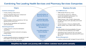 cigna pharmacy help desk phone number drug channels cigna express scripts vertical integration and pbms