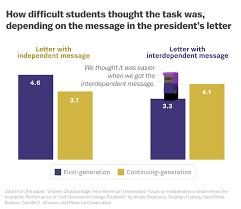 the subtle ways colleges discriminate against poor students