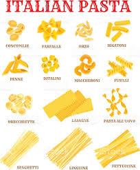 cuisine italienne pates cuisine italienne pâtes liste affiche pour la conception de produits
