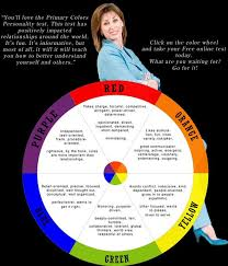 what does your favorite color say about you what your favorite color says about your personality ohio trm