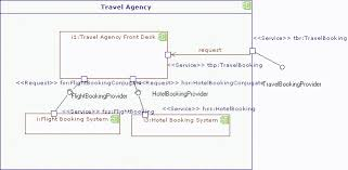 Front Desk Manual Examples Travel Agency Sample Example Soaml User Manual English