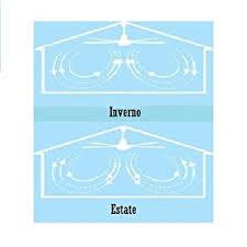 perenz ventilatori da soffitto perenz ventilatore da soffitto con luce colore cromo e 3 pale