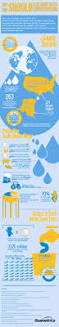 Calculate Your Carbon Footprint Worksheet Celebrate World Water Day With Games And Activities For Kids
