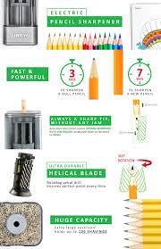 amazon com linkyo electric pencil sharpener with automatic smart