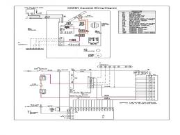 bs armature wiring diagram universal motor wiring diagram