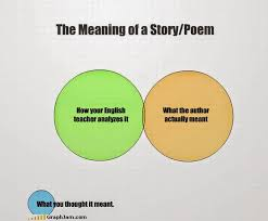 The Meaning Of Meme - 22 meme internet the meaning of a story poem how your english