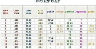 men ring sizes vintage 316l stainless steel ring cool inlay ruby rings for men