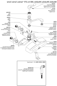 kitchen faucet parts diagram delta kitchen faucet repair parts kenangorgun