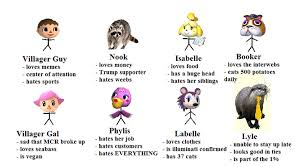 Funny Villager Memes - tag yourself which animal crossing anima are you wattpad