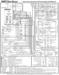goodman furnace parts diagram goodman parts dealer near me