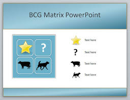 Boston Consulting Group Resume How To Create A Boston Consulting Group Bcg Matrix Powerpoint