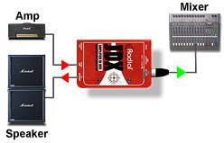 how to hook up head and cabinet mic d small combos vs mic d head cabs marshallforum com