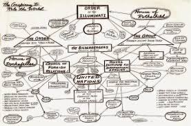 the onassis bloodline one of the 13 satanic bloodlines that rule