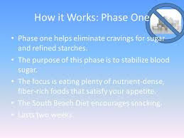 south beach diet charleigh barnes gabby wilson how it works