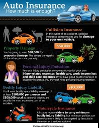 save money on auto insurance for women find car insurance for females