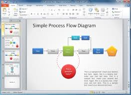 Microsoft Excel Flow Template How To A Flowchart In Powerpoint