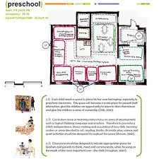 kindergarten floor plan layout mark ruckledge s blog preschool classroom design july 18 2015