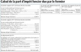 chambre agriculture 17 répartition de la taxe sur le foncier non bâti entre le fermier et