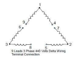 9 leads terminal wiring guide for dual voltage delta connected ac