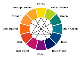 opposite colours explore cornell home gardening using color in flower gardens