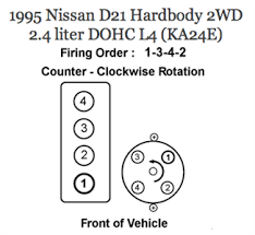 solved i need the spark wiring diagram for a 1989 fixya