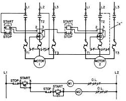 motor control fundamentals wiki odesie by tech transfer